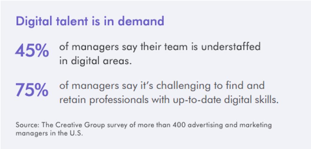 Salary Guide revela uma demanda crescente por web designers altamente qualificados