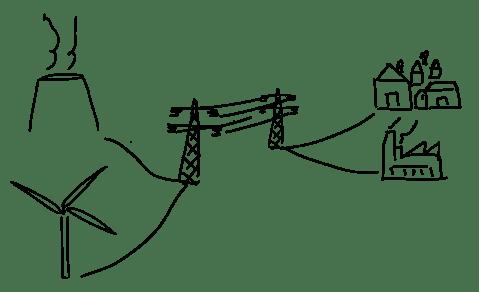 dessin réseau électrique