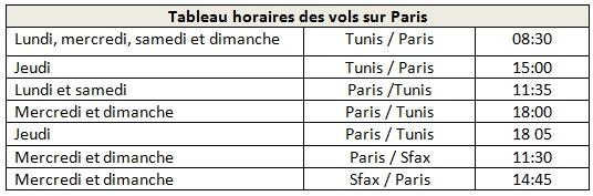 Tunisair Express - Paris