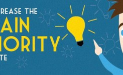 How to Solidify Authority within Your Niche