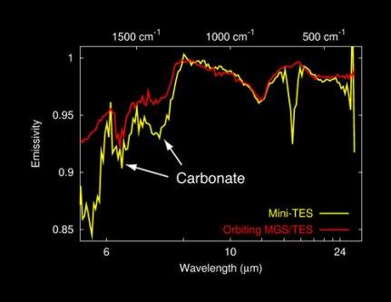 graph-carbonate-A7R1_br