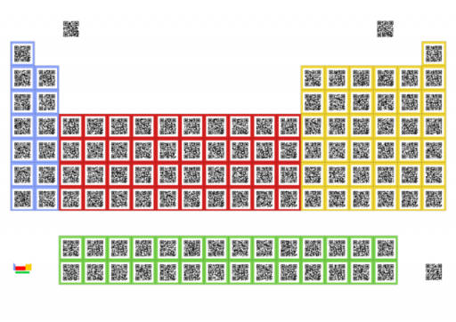 periodic-table-qr.preview
