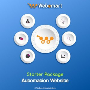 Website Automation Content & Products Starter Package