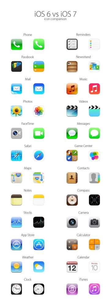 iOS 6とiOS 7のデザイン比較画像