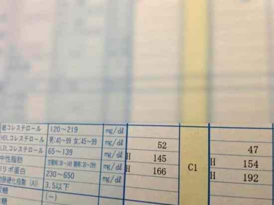 サントリー黒烏龍茶の効果「1年目の健康診断表」