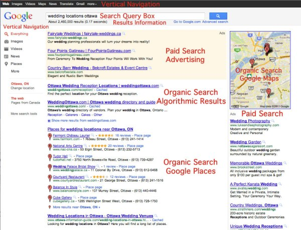 SEO & The Anatomy of a Google Canada SERP (Search Engine ...
