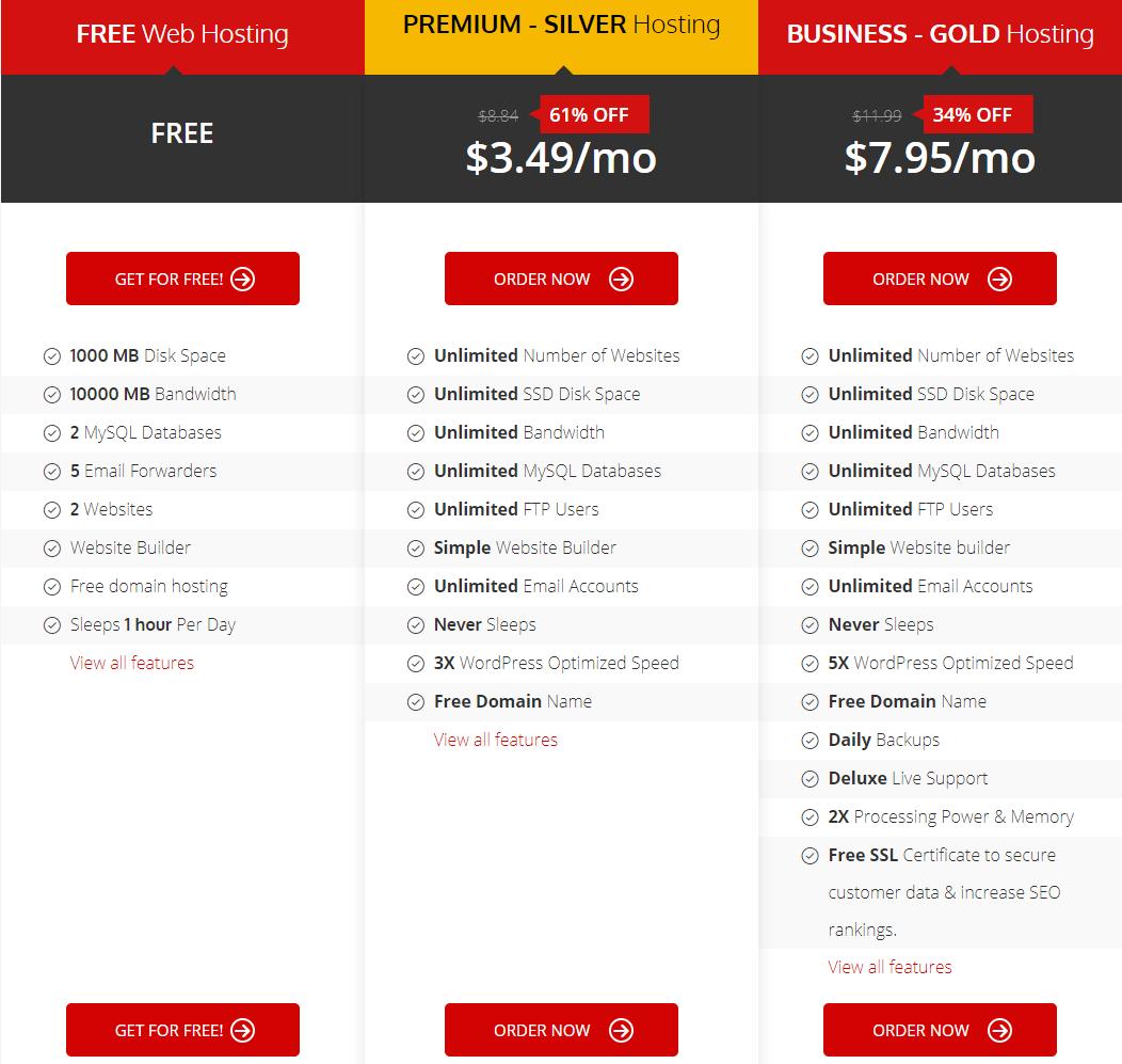000webhost, Free WordPress hosting website