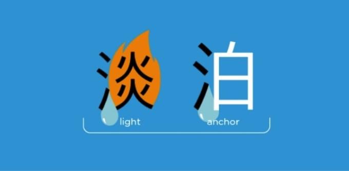 Aprender con los cursos gratuitos de chino