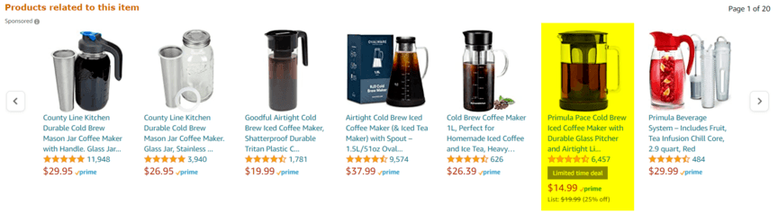 Amazon ad targeting promotion
