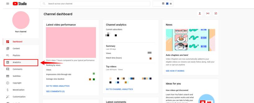 The YouTube Analytics tab of the YouTube Studio dashboard