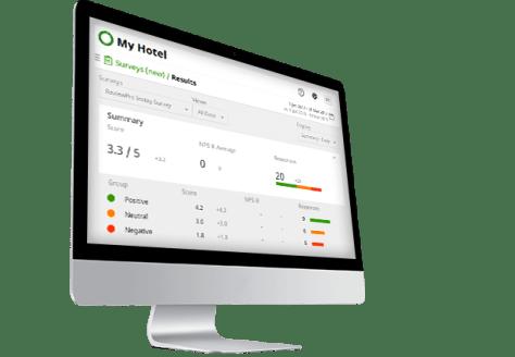 TripAdvisor Algoritma Değişiklikleri Otelleri Nasıl Etkiliyor?
