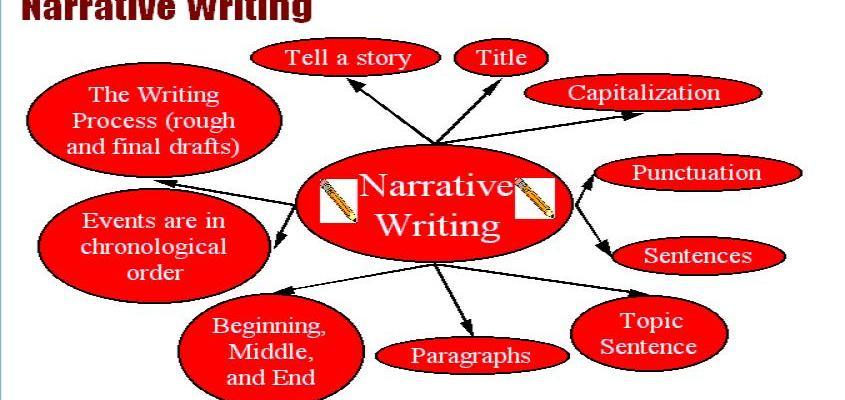 narrative story