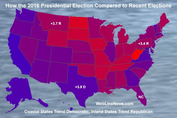 How 2016 Compared to Recent Elections: Coastal States Trend Democratic, Inland States Trend Republican