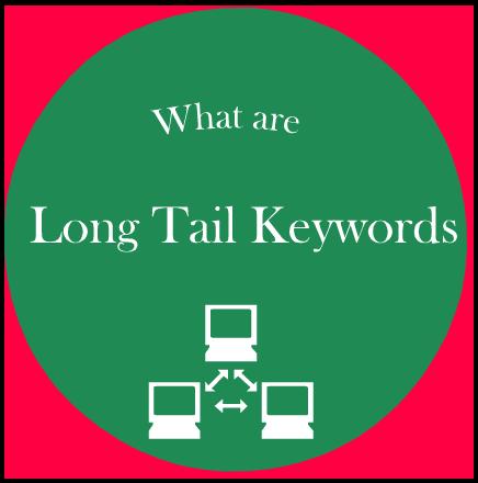 Lontailkeywords_blogfruit