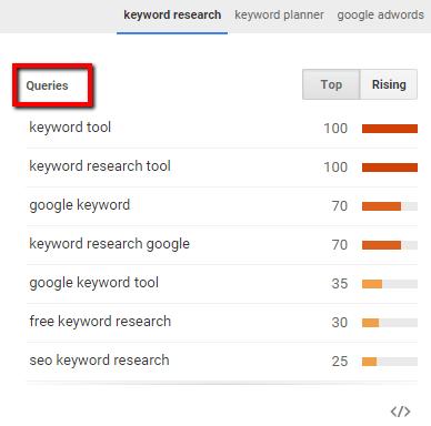 google-trends-keyword