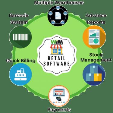 wim retail_software