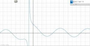 Graph.tk Startseite