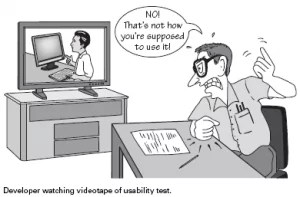How not to do usability testing... (Image credit: blog.templatemonster.com)