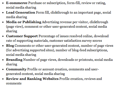 "Landing Page Optimization : Extract ""Which conversion actions for which Business Models"""