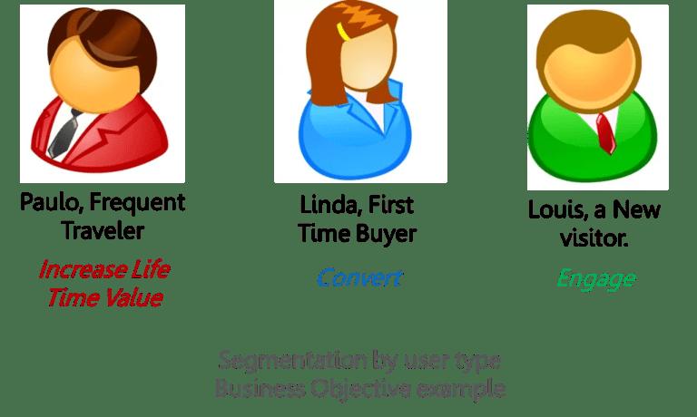 segmentation-by-user-type