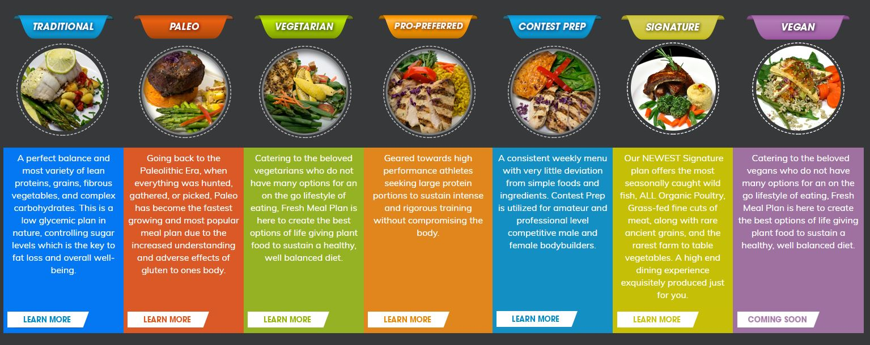 Fresh Food Meal Plan