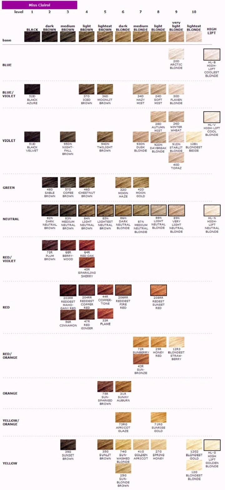 Clairol Professional Liquicolor Color Chart Todayss