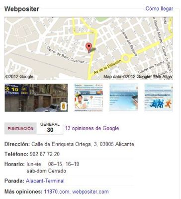 rich snippet Geolocalizacion