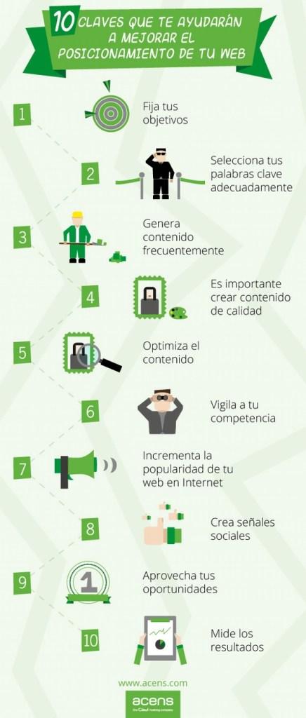 10 claves para mejorar posicionamiento web