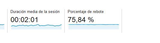 Ejemplo de porcentaje de rebote