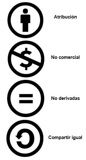 Licencias CC-Creative-Commons