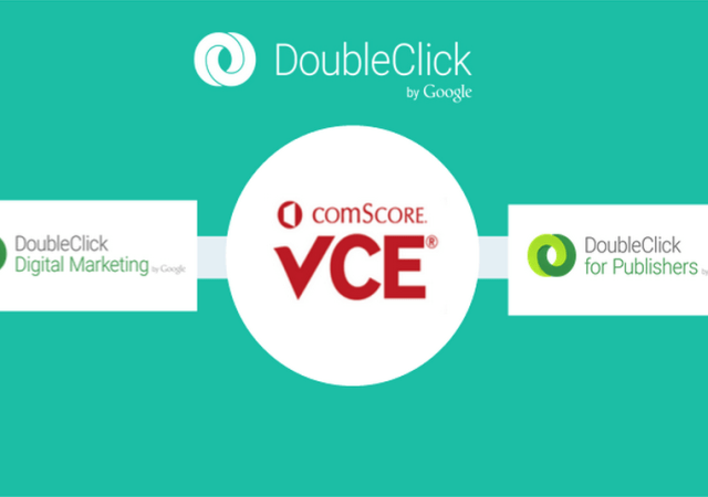 DoubleClick Gets comScore GRP Solution, Average Viewable Time Measurement For Active View