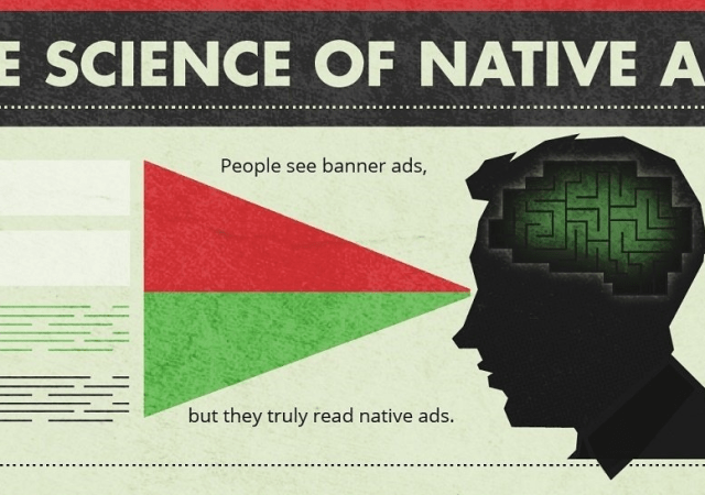 Infographic Looks At The Science Of Native Ads
