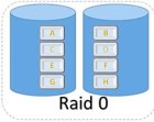 quale raid scegliere raid 0