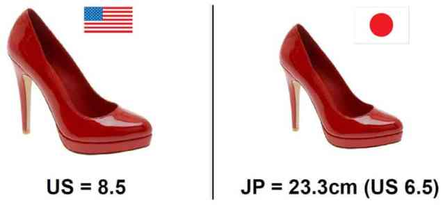 Average Female Shoe Size