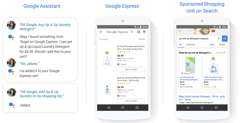Google Shopping Actions: A Major New Marketplace