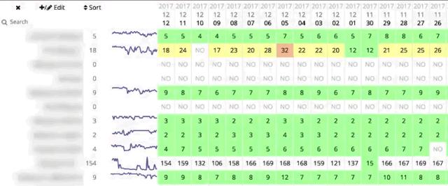 MBS Amazon keyword rank tracking