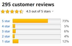 Positive Amazon reviews