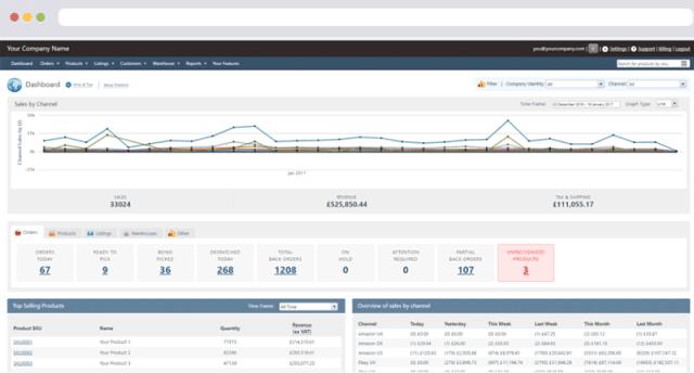 StoreFeeder Screenshot