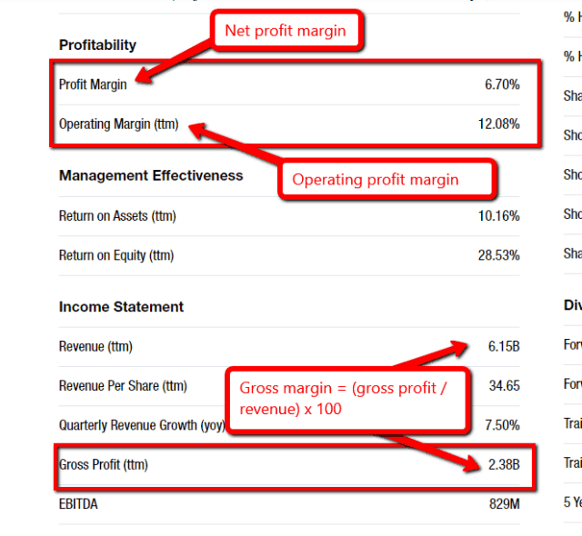 Profit data in company statistics