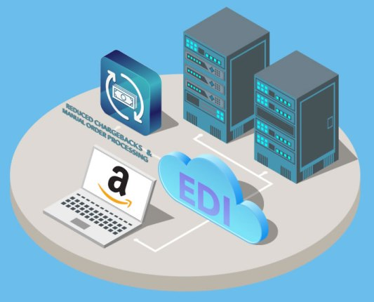 Amazon Vendor EDI benefits