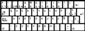 teclado alfanumérico