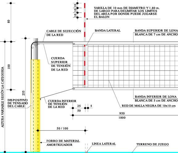 resumen del reglamento resumen del reglamento del voleibol pdf voleibol pdf