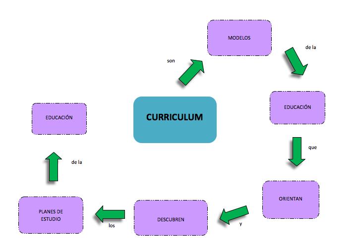 mapa-conceptual-8