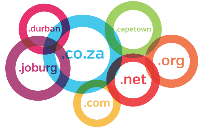 What is a domain and why should you have one?
