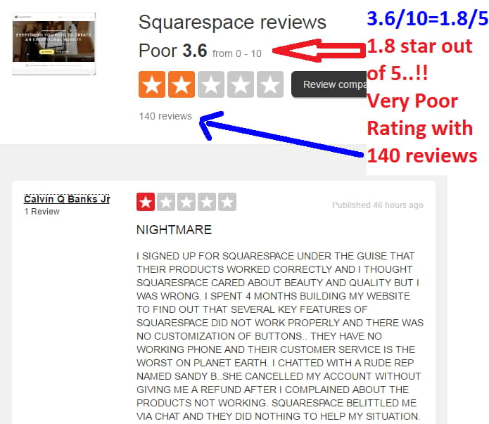 Squarespace reviews from its paying customer