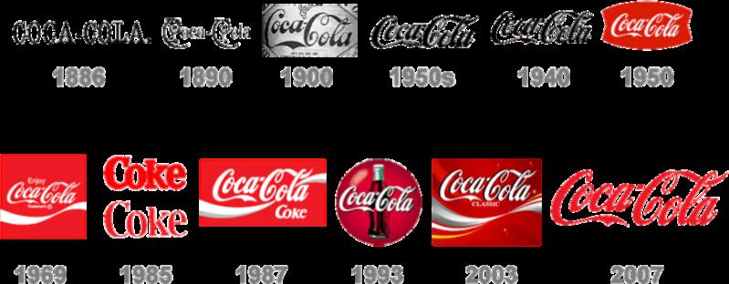 Coca Cola Logos