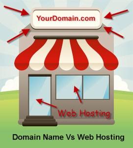 domain registration vs web hosting