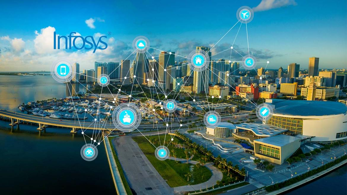 Infosys To Implement Its Cobalt-Powered IaaS Solution For Select Portfolio Servicing Inc. In Collaboration With Hitachi Vantara