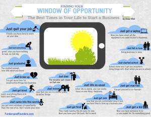 How to know when to start your own business infographic