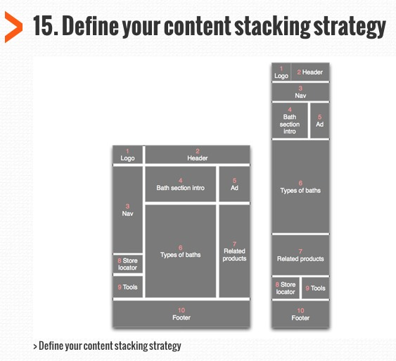 content stacking wireframe
